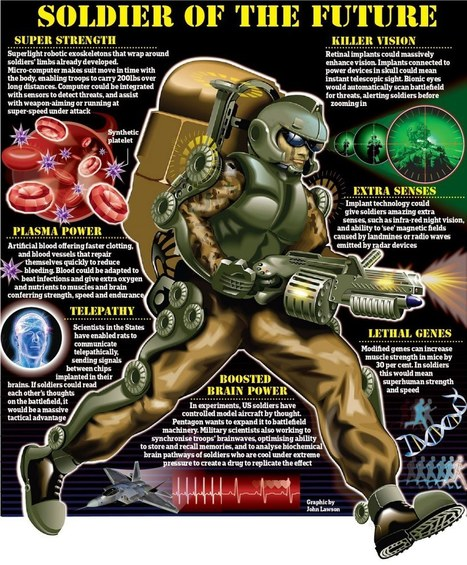 Superstrong, telepathic - the bionic soldiers of the future: How radical technology could transform British troops within 30 years   TECHNOCRACY   Scoop.it