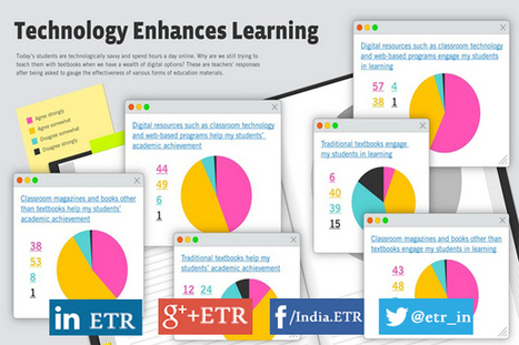 [Infographic] Technology Enhances Learning - Ed... | Tech in Education | Scoop.it