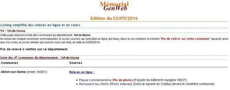 MGW 94 : listing simplifié des relevés en ligne | CGMA Généalogie | Scoop.it