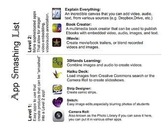 Around the Corner-MGuhlin.org | iPads in Education: Resources, Apps and Ideas | Scoop.it