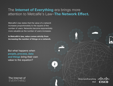 Internet of Everything: Harnessing an Exponentially More Powerful Internet | Web 3.0 | Scoop.it