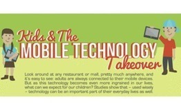 Kids and mobile technology trends   Articles and Videos for Educ 230   Scoop.it