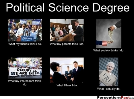 Political Science Degree | What I really do | Scoop.it