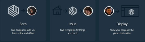 Open Badges -Get recognition for skills you learn anywhere. | Badge system | Scoop.it