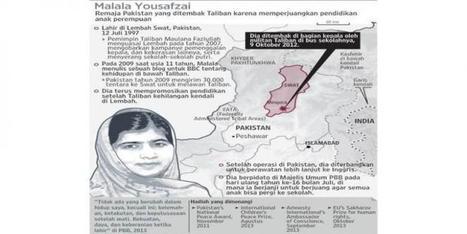 Malala Yousafzai, Putri Milik Dunia | Agent of Change | Scoop.it