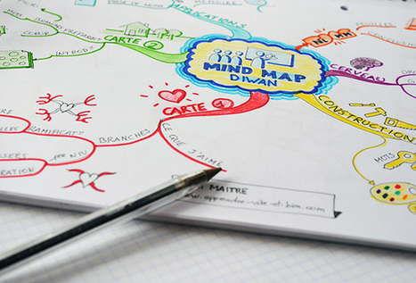 Le mindmapping, késako? | Say Yess | E-pedagogie, apprentissages en numérique | Scoop.it
