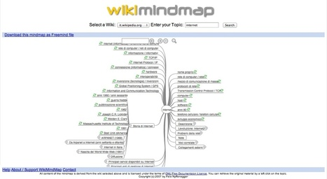 WikiMindMap, le mappe mentali interattive di Wikipedia | didattica digitale | Scoop.it