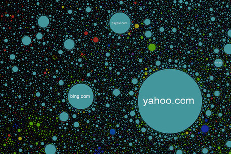 The Internet Map - Blog About Infographics and Data Visualization ... | Marketing Education | Scoop.it