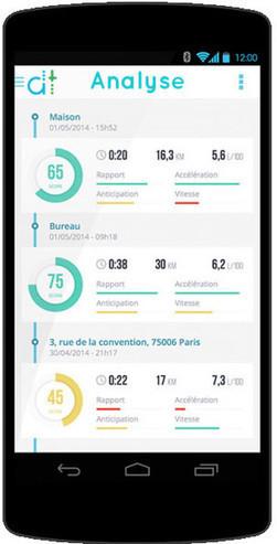 Drust, le boitier connecté qui analyse les données de votre véhicule | La technologie au service du quotidien - usager | Scoop.it