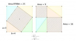 Using Geogebra to Geometrically Prove Pythagorean Theorem ... | Ancient Origins of Science | Scoop.it