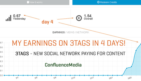 3tags earnings in 4 days | Social Media and Mobile Websites | Scoop.it