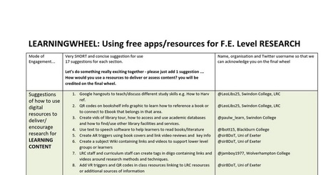 Learning Wheel: LIBRARY collab suggestions.docx | Educational Technology Applications | Scoop.it