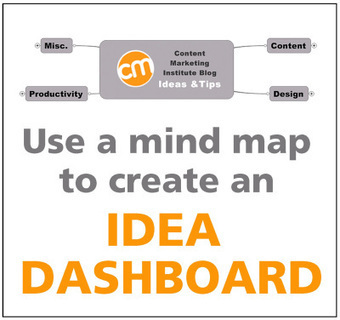 How to Create an Idea Dashboard to Track Your Favorite Content Ideas | Cultivating Community | Scoop.it