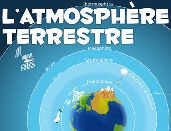 L'atmosphère terrestre   Ressources d'autoformation dans tous les domaines du savoir  : veille AddnB   Scoop.it