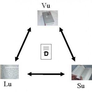 Les trois dimensions de l'économie de la publication   veronique nabet   Scoop.it