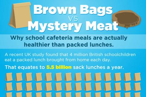 11 Junk Food in Schools Statistics and Trends   Childhood Obesity   Scoop.it