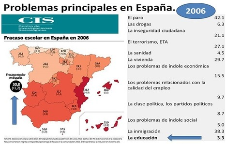 EL MANTRA DEL GASTO EDUCATIVO - INED21 | Recursos para la educación secundaria y superior | Scoop.it