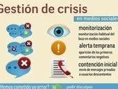 ☁ Casos Crisis de Reputación Online | Uf con las redes sociales | Scoop.it
