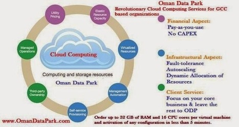 Hosting and Managed Service Provider: ODP Cloud Computing Services are Revolutionary for GCC Organizations   Software And Technology   Scoop.it