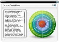Η αναθεωρημένη ταξινομία τουBloom | educators | Scoop.it