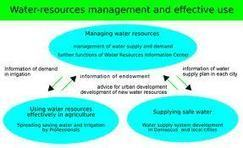 Case Study on Water Resources Management | Water Management in Adelaide | Scoop.it