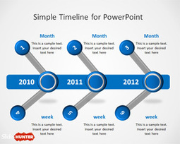 Free Simple Timeline Template for PowerPoint - Free PowerPoint Templates - SlideHunter.com | Value Steam Mappong | Scoop.it