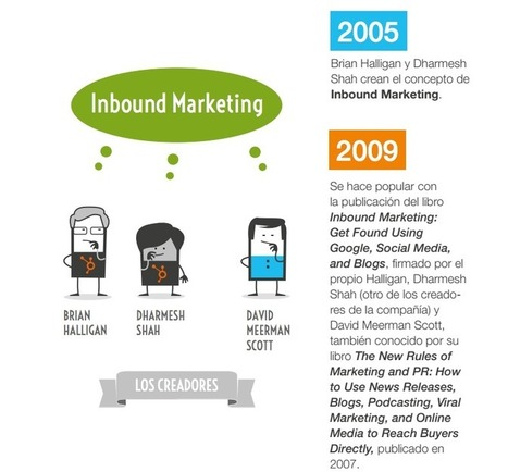 Inbound Marketing: qué es, origen, metodología y filosofía | Web Màrqueting | Scoop.it