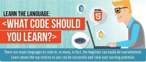 What Programming Languages Should You Learn | MakerTech, Makerspaces and DIY | Scoop.it