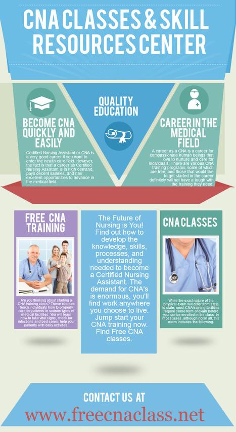 Certified Nursing | Certified Nursing | Scoop.it