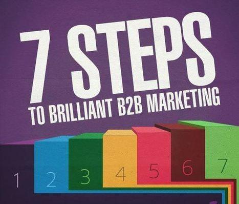 [Infographie] 7 étapes pour créer LA stratégie marketing B2B ! | Marketing digital BtoB | Scoop.it