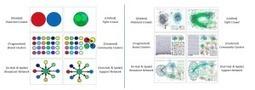 La typologie des conversations et son implication sur les bad buzz - Reputatio Lab | Veille & Community management : outils et usages | Scoop.it