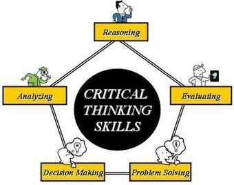 The Need for Critical Thinking « Lawson Hembree's Blog | Great Books | Scoop.it