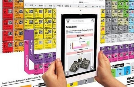 Nueva Tabla Periódica con Códigos QR | novedades educativas | Scoop.it