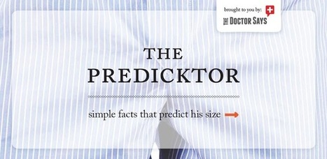 The Predicktor - Android Apps on Google Play | Android Apps | Scoop.it