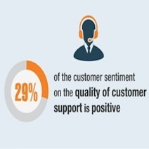Re-Energizing The Customer Experience for Utilities with Social Customer Service | Social Media Today | B2B et réseaux sociaux | Scoop.it