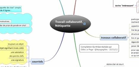 Nétiquette pour travail collaboratif en ComVir | Culture numérique à l'école | Scoop.it
