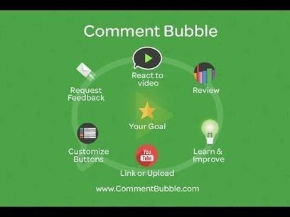 2 herramientas que nos permiten analizar videos de YouTube con nuestros estudiantes | Yo Profesor | Impacto TIC en Educación | Scoop.it