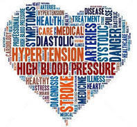 High Blood Pressure - The Most Common Problem among the People | Symptoms, Diagnosis And Medication | Scoop.it