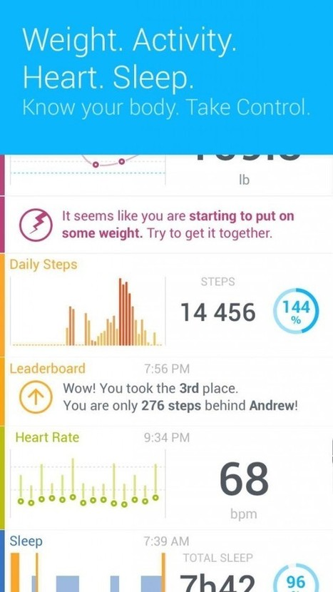 Withings Updates Health Mate App With New Heart Rate Sensor ... | Space Technologies | Scoop.it
