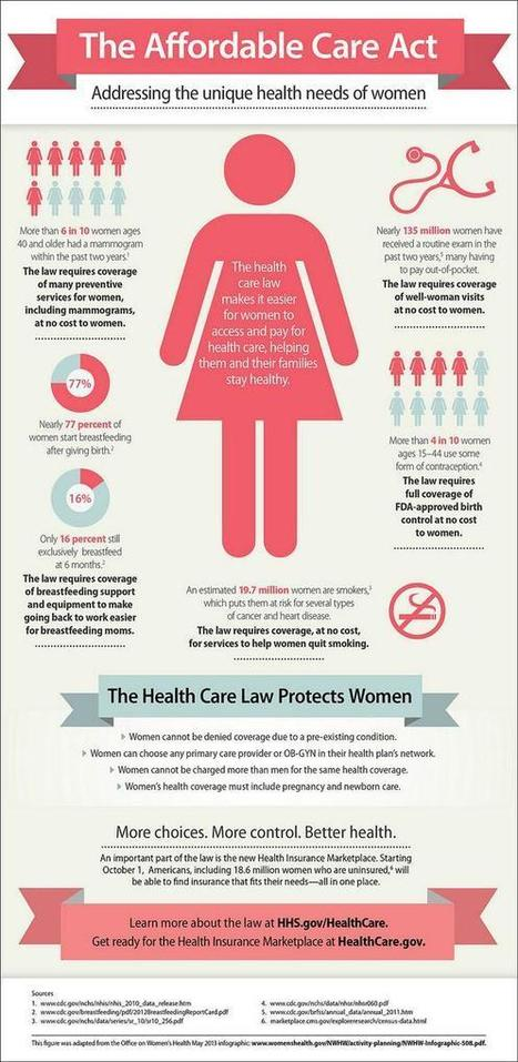 CDC highlights benefits of ACA for women | Children and Families Today | Scoop.it