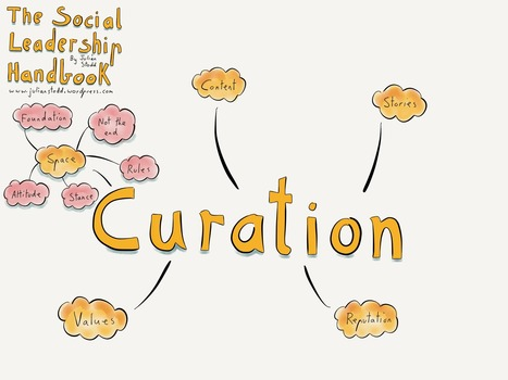 5 Elements of Curation in Social Leadership | New Leadership | Scoop.it