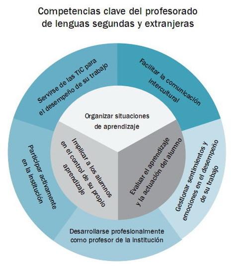 #JCLinguisticaAragon: Elena Verdía y las competencias del profesorado de Lenguas | APRENDIZAJE | Scoop.it