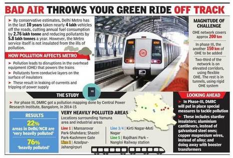 "Now, Delhi Metro hit by rising pollution (""even electrical equipment endangered by polluted air"") 