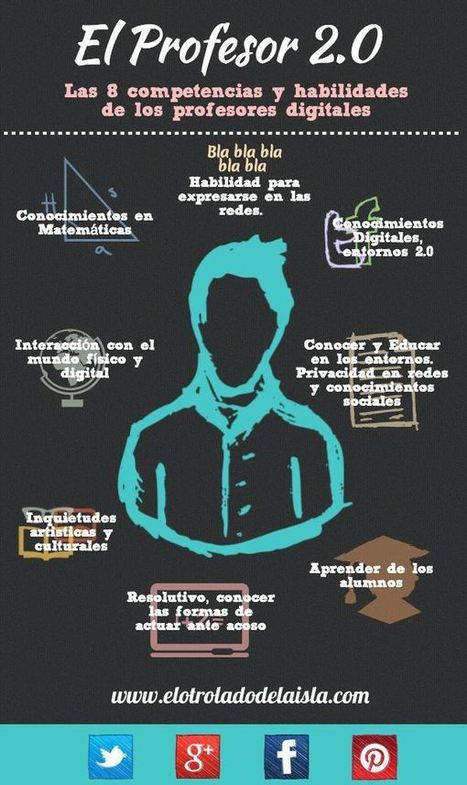 Profesor 2.0 - 8 Competencias y Habilidades Digitales | Infografía | EduTIC | Scoop.it