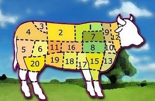 La fraude de la viande de cheval, une nouvelle ère de consommation qui débute ? | Fêtes Gourmandes | Scoop.it
