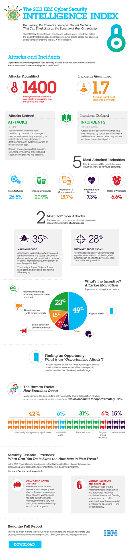 Cloud Infographic: 2013 Cyber Security Intelligence Index | IBM | Scoop.it