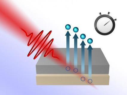 Laser pulses used to track motion of electrons in metals with attosecond precision | Sciences & Technology | Scoop.it