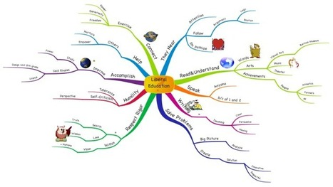 The Goals of a Liberal Education free mind map download | The Importance of Liberal Arts Education | Scoop.it