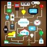 Tech Gadgetry