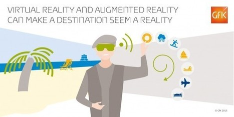 The future of travel advertising | Transmedia Storytelling meets Tourism | Scoop.it